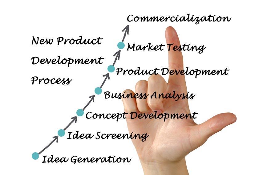 new_product_development_process