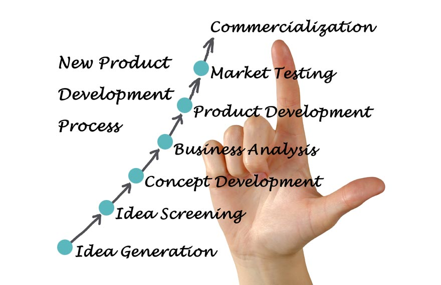 new_product_development_process